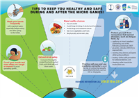 Tips to keep you healthy and safe during and after the micro games !