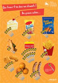 Que trouve-t-on dans nos aliments? Des graisses cachées...