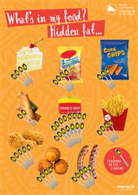 What's in my food? Hidden fat...