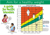A guide for Pacific Islanders - Aim for a healthy weight