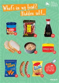What's in my food? Hidden salt...