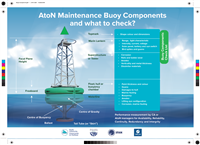 Printable : Aids to Navigation (AtoN) maintenance buoy components and what to check