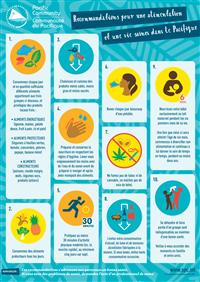 Recommandations pour une alimentation et une vie saines dans le Pacifique