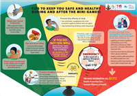 Tips to keep you safe and healthy during and after the mini games