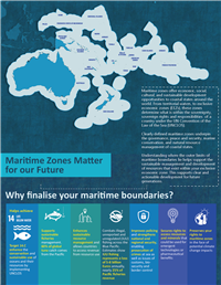 Maritime zones matter for our future