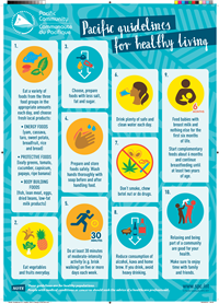Pacifc guidelines for healthy living